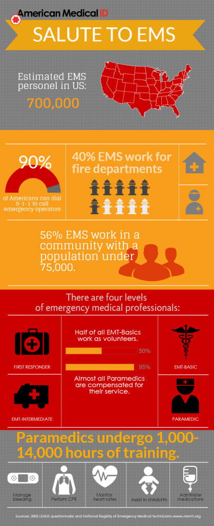 Salute to EMS infographic