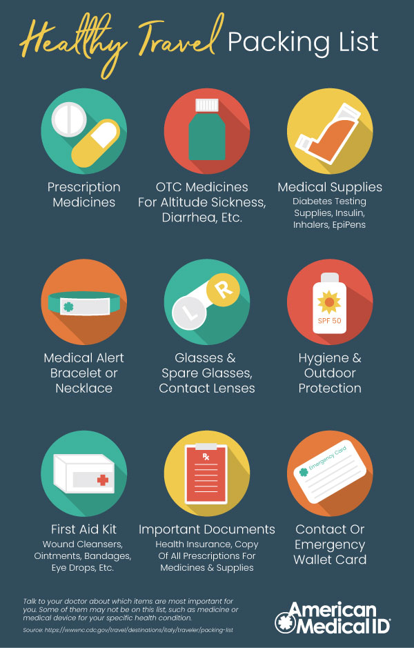 This Healthy Travel Packing List Is Recommended By The Cdc The Health Room By American Medical Id